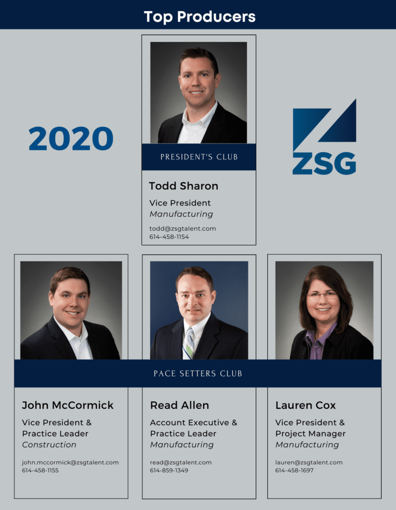 2020 Top Producers